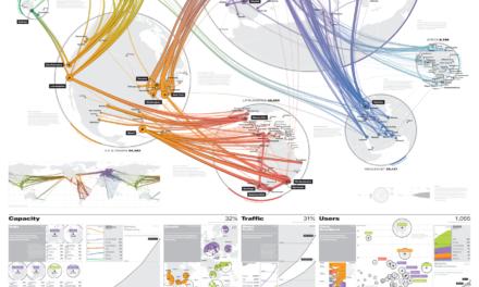 Image illustrant l'article Global_Internet_Map_2018 de Clio Carto